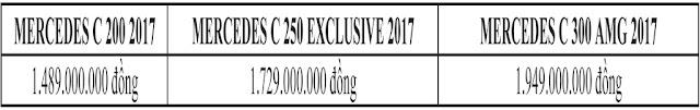 Bảng so sanh giá xe Mercedes C200 2017 tại Mercedes Trường Chinh