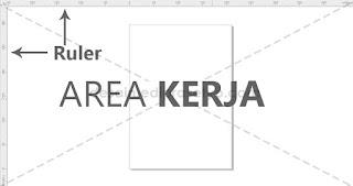 Mengenal Fungsi Ruler di program desain grafis coreldraw