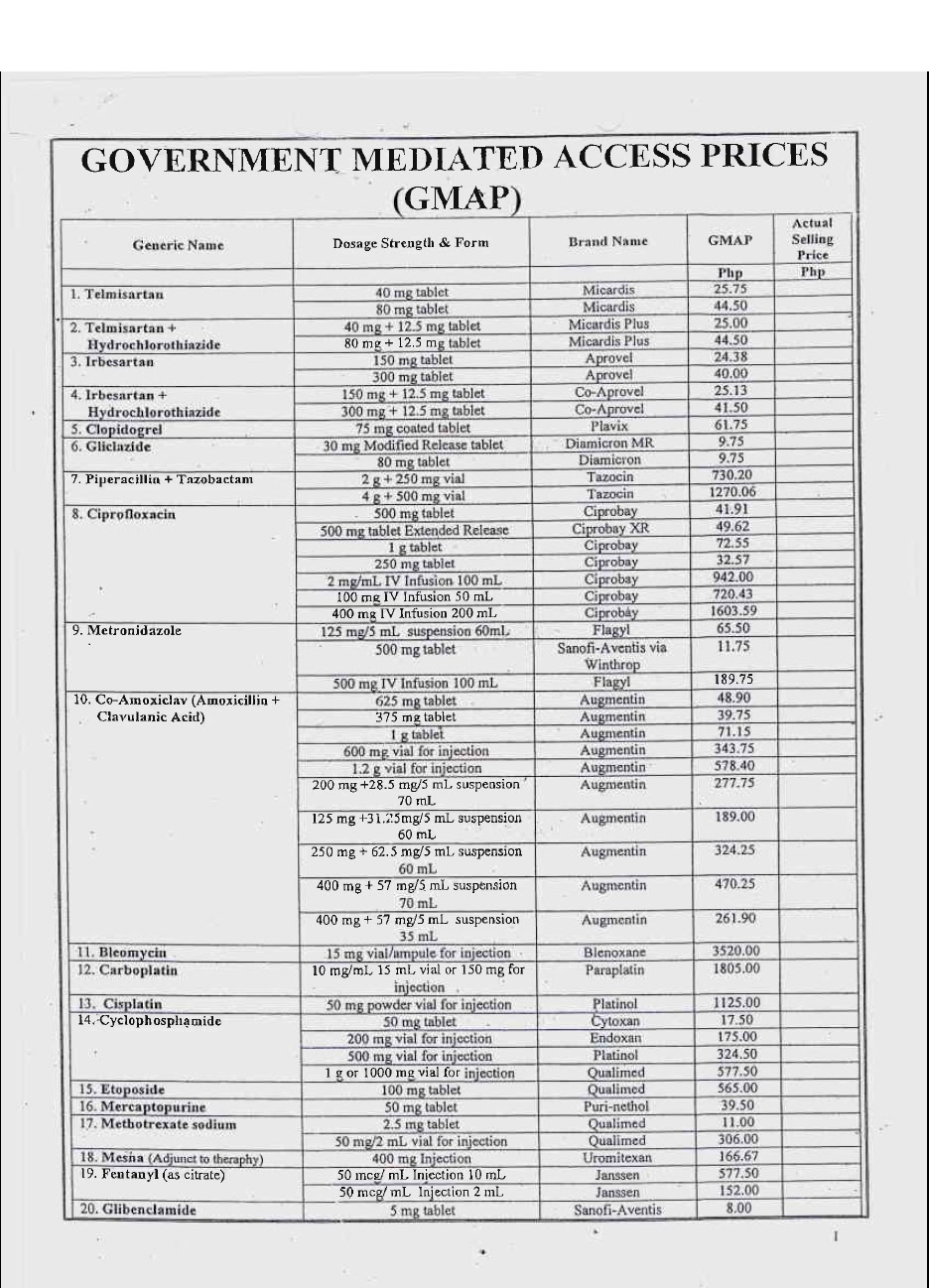Pharmacy Mdrp And Gmap