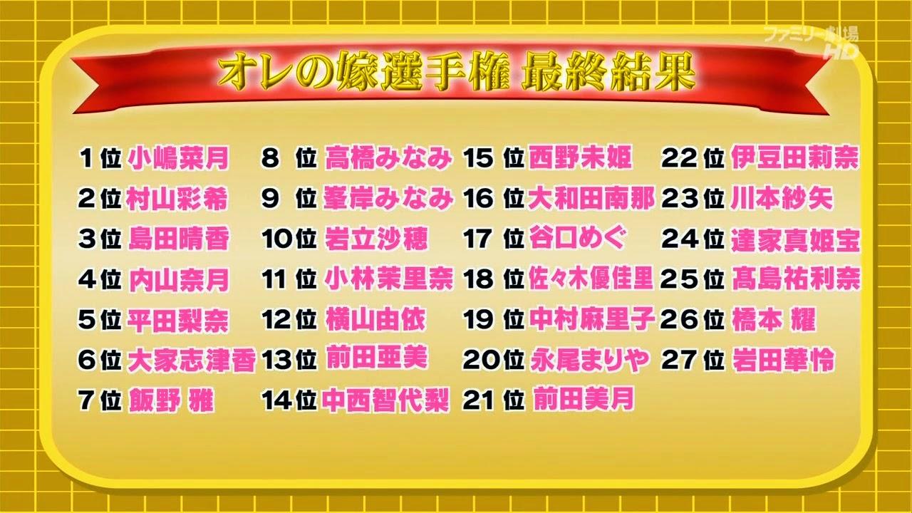 岩田華怜 (Iwata Karen): January 2015