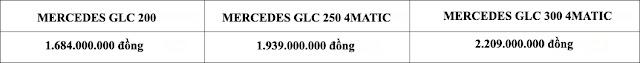 Bảng so sanh giá xe Mercedes GLC 200 2018 tại Mercedes Trường Chinh