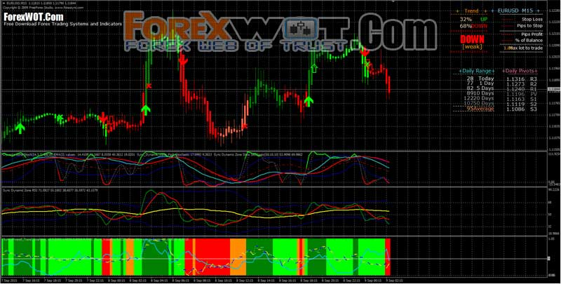The ultimate forex trading system pdf