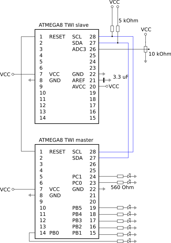 Playing with ATMEGA8 microcontroller: TWI (or I2C) communication
