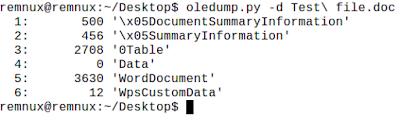 Malicious OLE files analysis