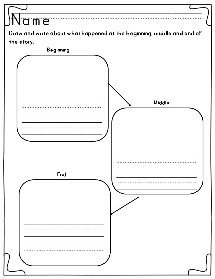 Printables. Beginning Middle And End Worksheets. Happywheelsfreak ...
