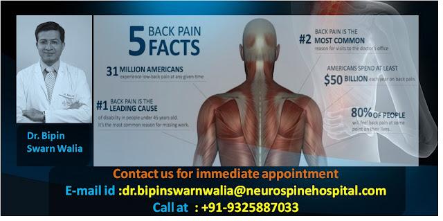 worlds best neurosurgeon in delhi india