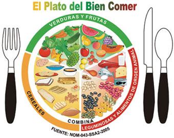 Plato Del Buen Comer Y La Jarra Del Buen Beber