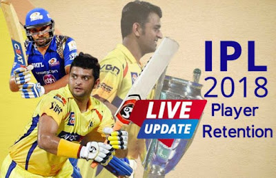 IPL-2018-Auction-Player- List-Full-Lst-of -Players-Sold-and-Unsold