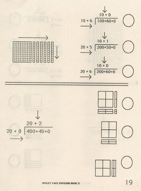 long division, expanded notation, long division with base ten blocks