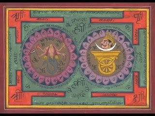 Kilka słów o astrologii indyjskiej