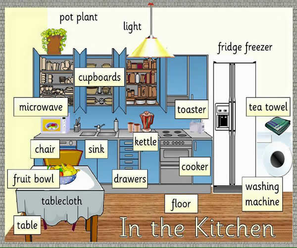 Kitchen words in spanish and english spanish to english - How do you say living room in spanish ...