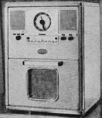 Evolution Of Inventions Story Behind Microwave Oven