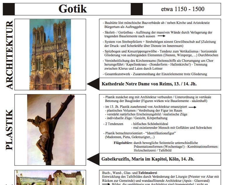 Kunst und umzu: Arbeitsblätter zur Kunstgeschichte