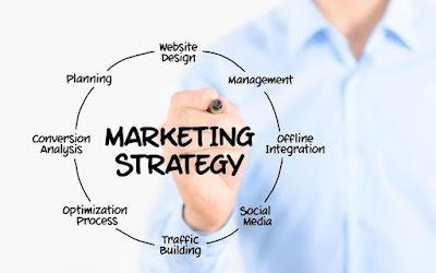 Chiến lược Marketing Online cho doanh nghiệp