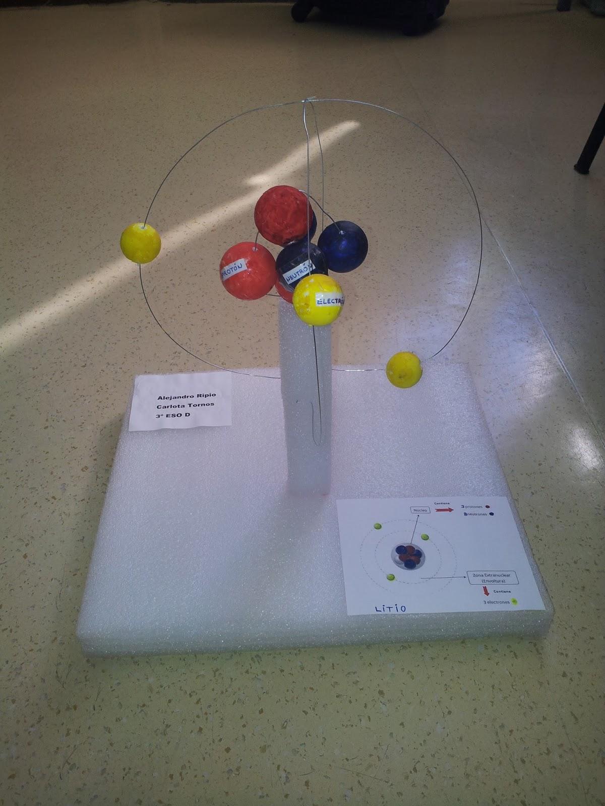 Leobrujuleo maqueta de un tomo de litio su altsimo potencial electroqumico lo hace til en las bateras la cermica y el vidrio especializado como por ejemplo el de grandes telescopios urtaz Choice Image