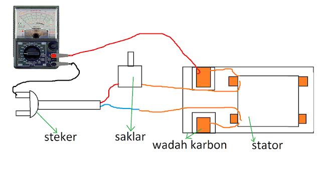 Cara termudah cek Motor Listrik (dinamo) baik atau sudah rusak