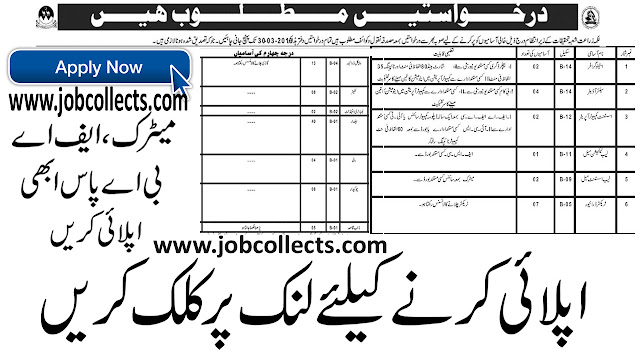 Agriculture Research Department Jobs 2019