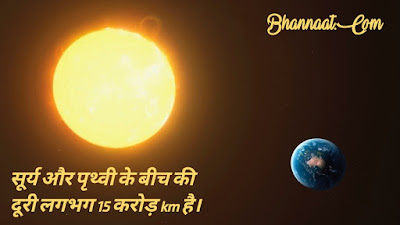 Information Of The Sun In Hindi