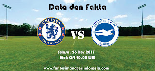 Data dan Fakta Fantasy Premier League Chelsea vs Brighton & Hove Albion Fantasi Manager Indonesia