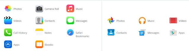 برنامج نقل الملفات للايفون والاندرويد للكمبيوتر iOS & Android Manager