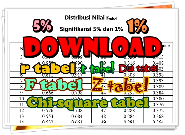 Download Distribusi Nilai Tabel Statistik Lengkap