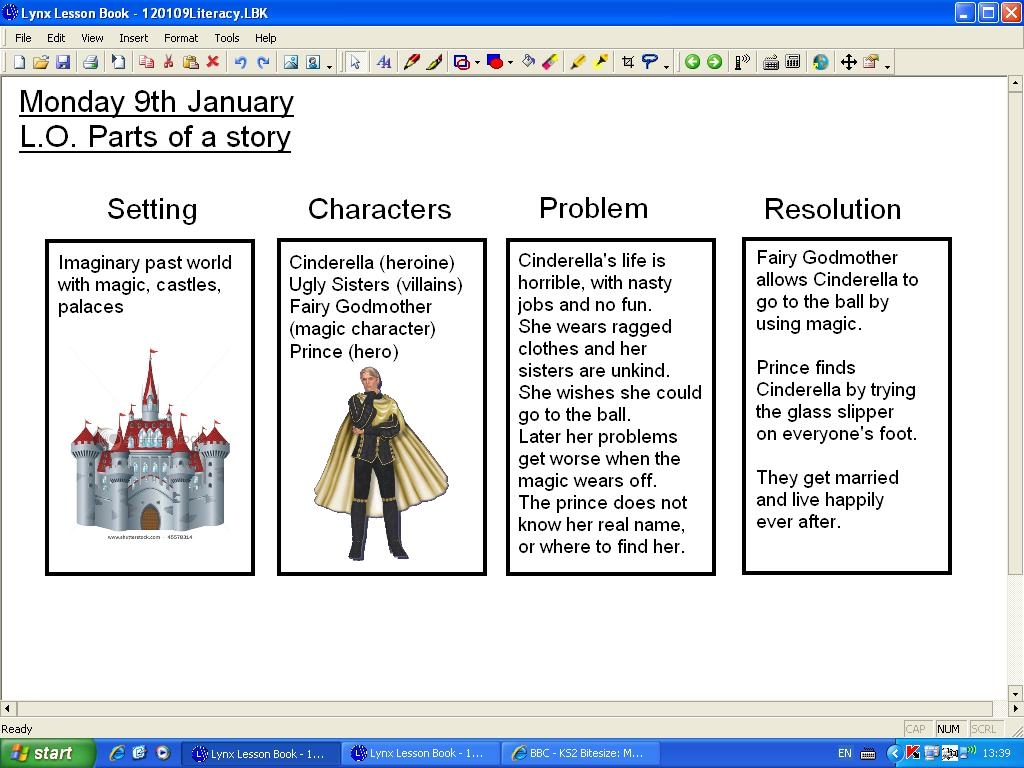 Mr Howe S Class Literacy Parts Of A Story