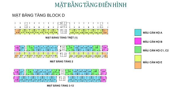 Mặt Bằng Tầng Điển Hình Block D