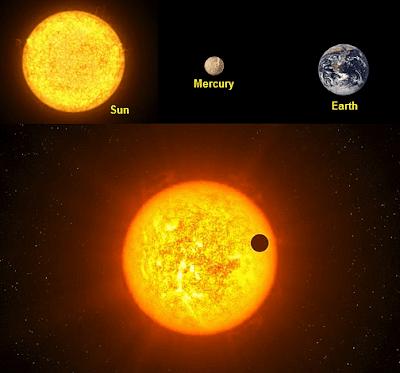 Διάβαση Ερμή Ανάμεσα από Γη και Ήλιο