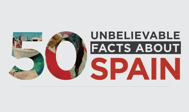 50 Unbelievable Facts about Spain
