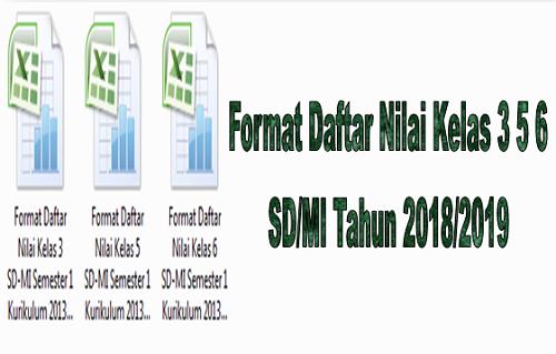 Format Daftar Nilai Kelas 3 5 6 SD/MI Tahun 2018/2019