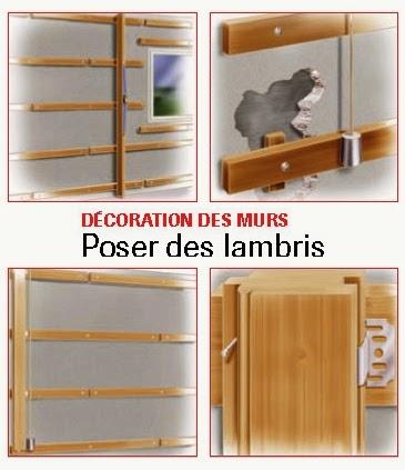 topographie la pose d 39 un lambris bois. Black Bedroom Furniture Sets. Home Design Ideas