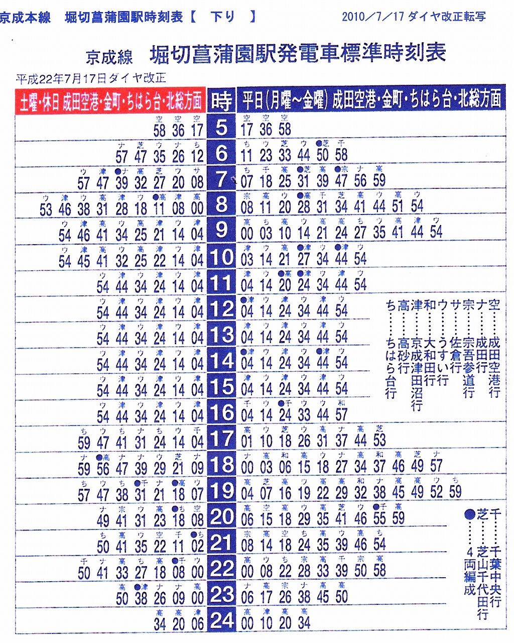 津田沼 時刻表