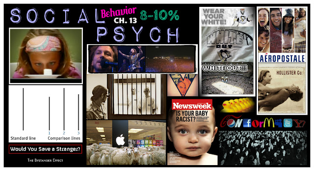 social psych ch 6 Powered by create your own unique website with customizable templates get started.
