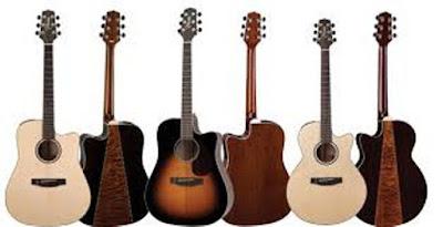 Đàn Guitar acoustic giá bao nhiêu thì phù hợp cho người mới tập.