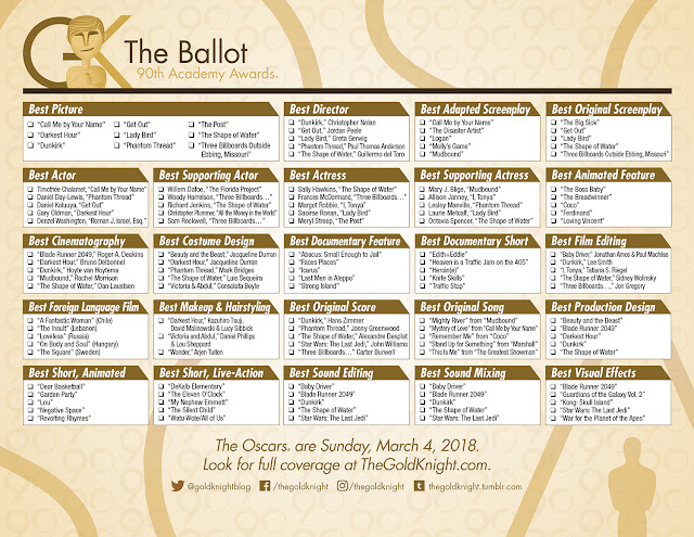 Chrisandpaigemcnulty blogspot likewise Your 2018 Oscar Party Essentials Ballot in addition Download Our Printable Oscars Ballot additionally Download Our Printable Oscars Ballot as well Oscar Pool Ballot 84th Academy Awards. on oscar ballot 2016 printable one page