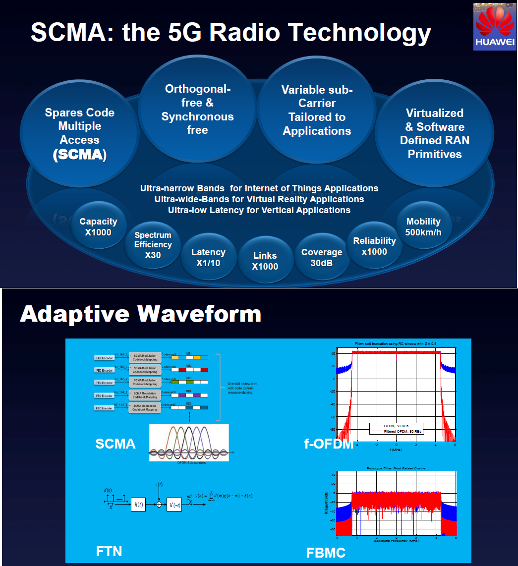 5G Americas White Papers