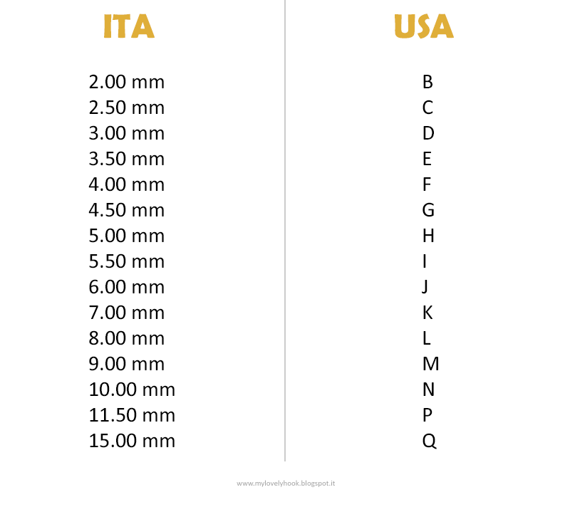 Tabella conversione dimensioni uncinetto ITA-USA