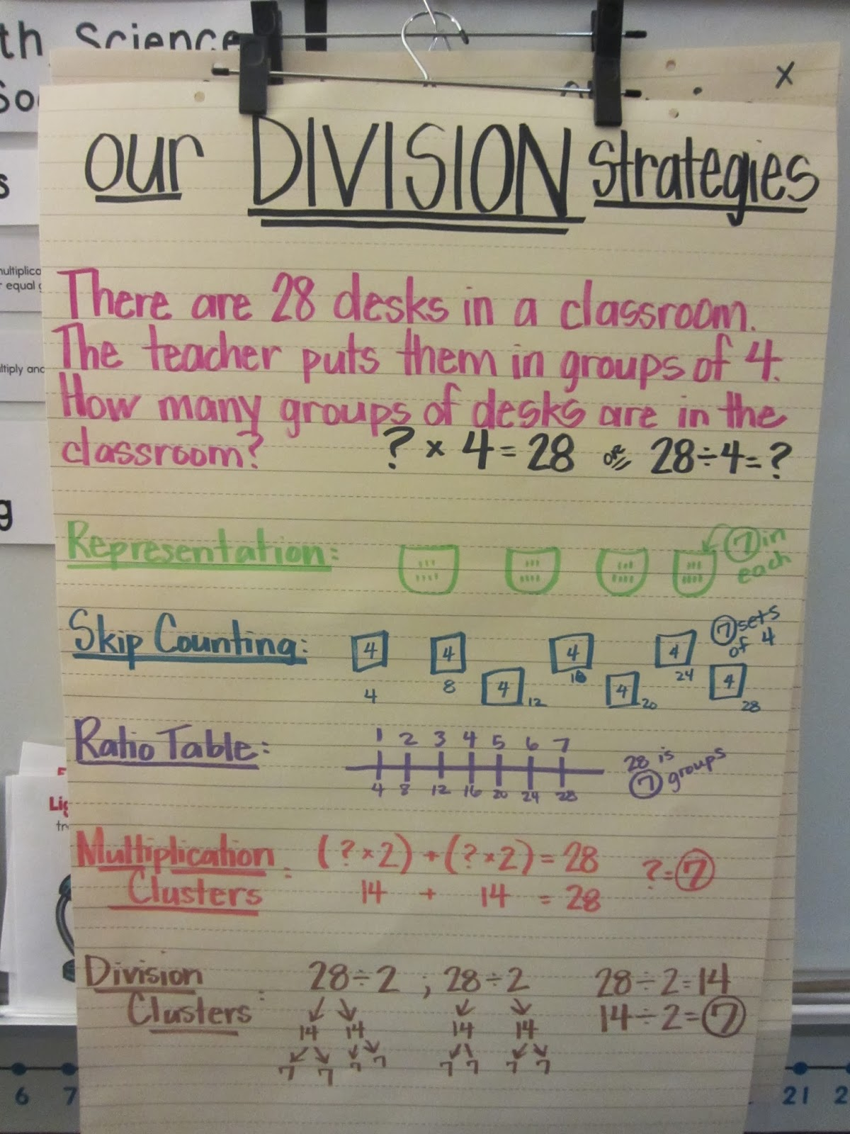 Justo Amp Mcleod 3rd Grade Adventures Multiplication And