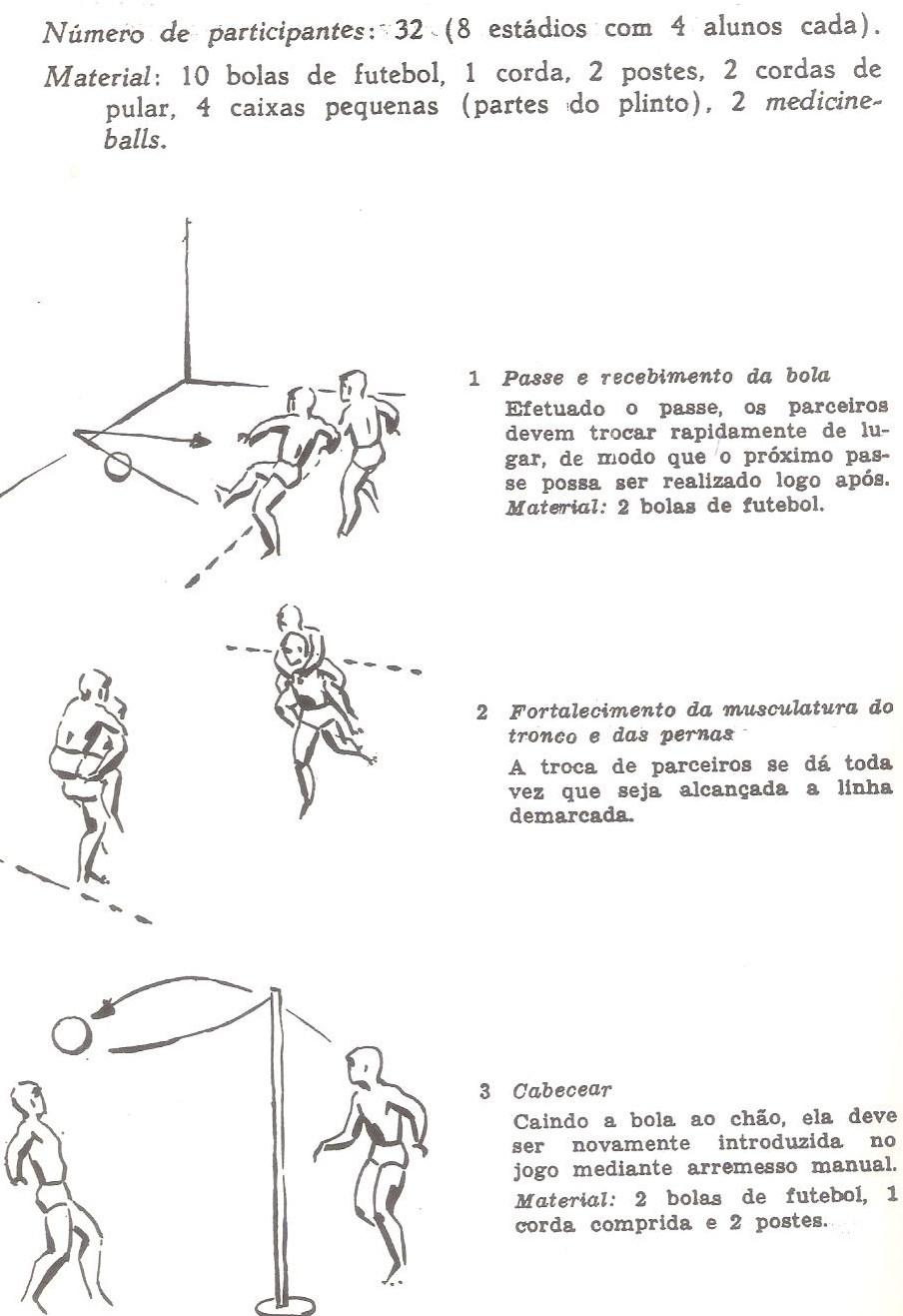 01c9a0c86aadd EducAção Física  CIRCUITO PARA FUTSAL