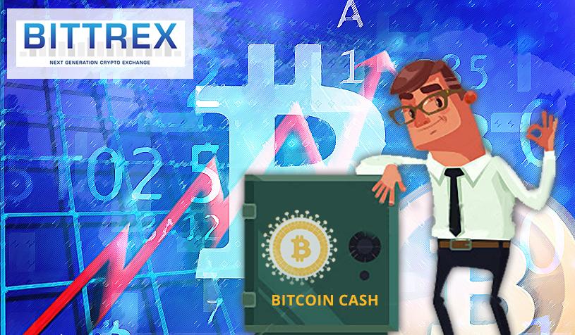buy bitcoin cash -bittrex