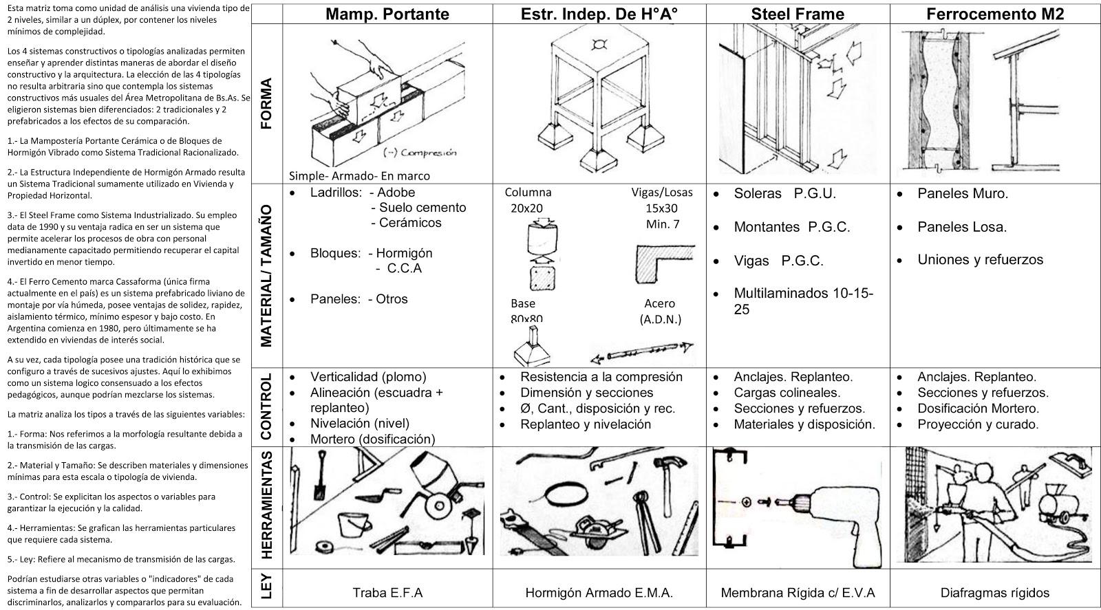 Manual Practico Para La Construccion Jaime Nisnovich Pdf To Jpg