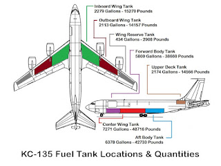 kc 135 engineering schematics wiring diagram kc 135 engineering schematics wiring diagram librarykc 135 engineering schematics