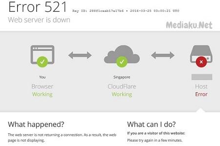 Muncul CloudFlare Error 521