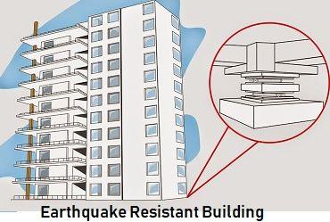 Earthquake Resistant Building Seminar Report