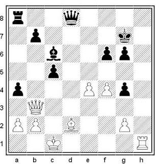 Posición de la partida de ajedrez Mirkovic - Kusanovic (Croacia, 2002)
