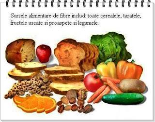 o parere medicala fibrele alimentare si bolile colonului