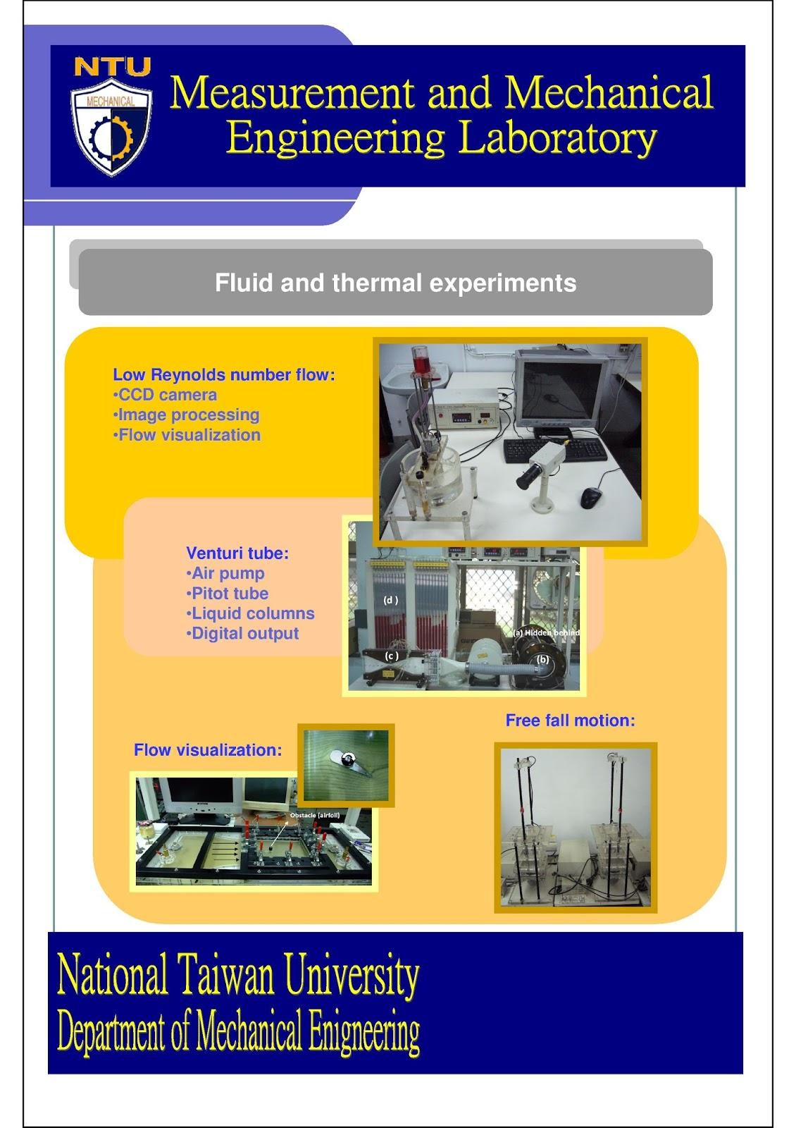 Yu-Hsiu Lee (Martin Lee): Measurement and Mechanical
