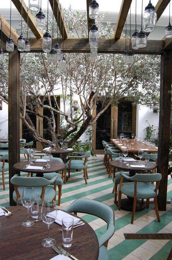 Como Abrir uma Cafeteria - Cores - Cozinha do Quintal Reprodução Pinterest