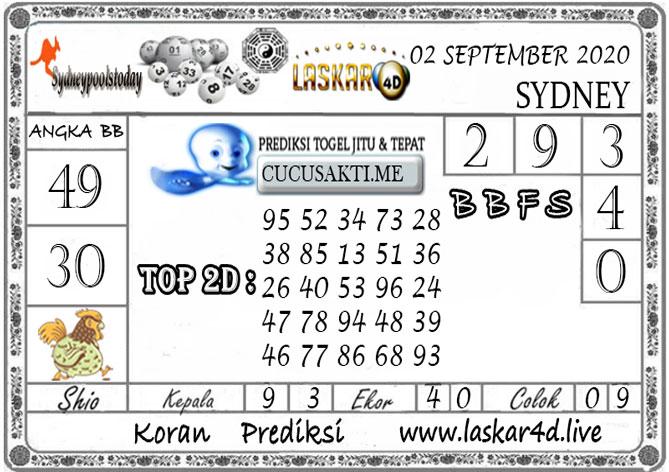 Prediksi Togel SYDNEY LASKAR4D 02 SEPTEMBER 2020