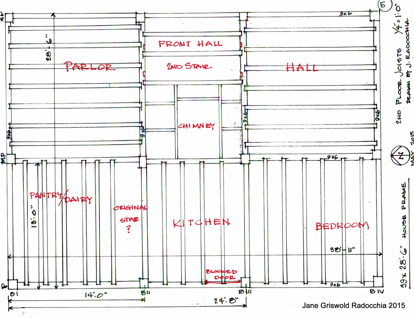 different parts of electrical wiring plan